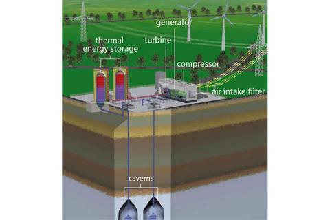 Energy Cast Podcast: Understanding the energy storage industry